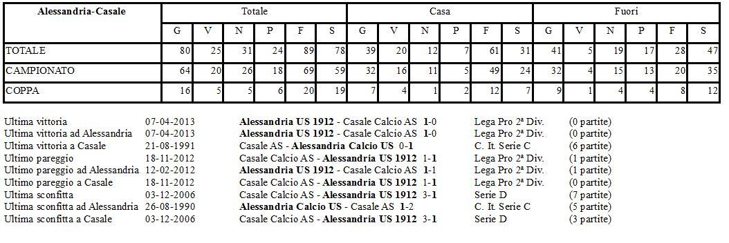 Casale_1